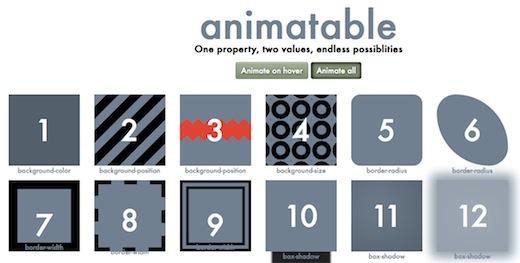 animatable Animatable: transizioni animate con CSS3