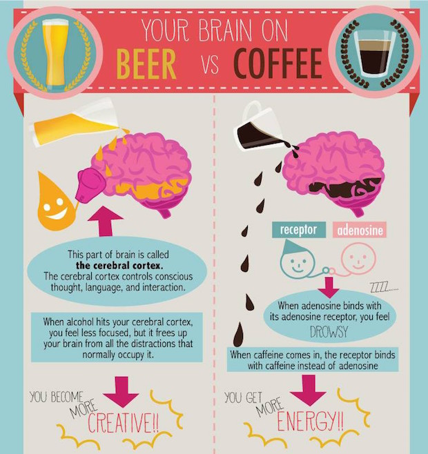 beer-vs-coffee