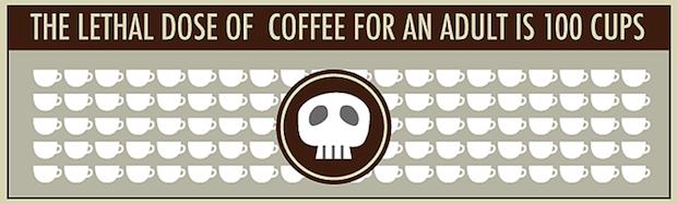 coffee-100cups