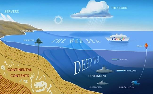 deep-web2